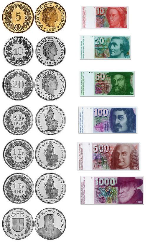 Geld Abheben In Der Schweiz Schlechten Wechselkurs Vermeiden