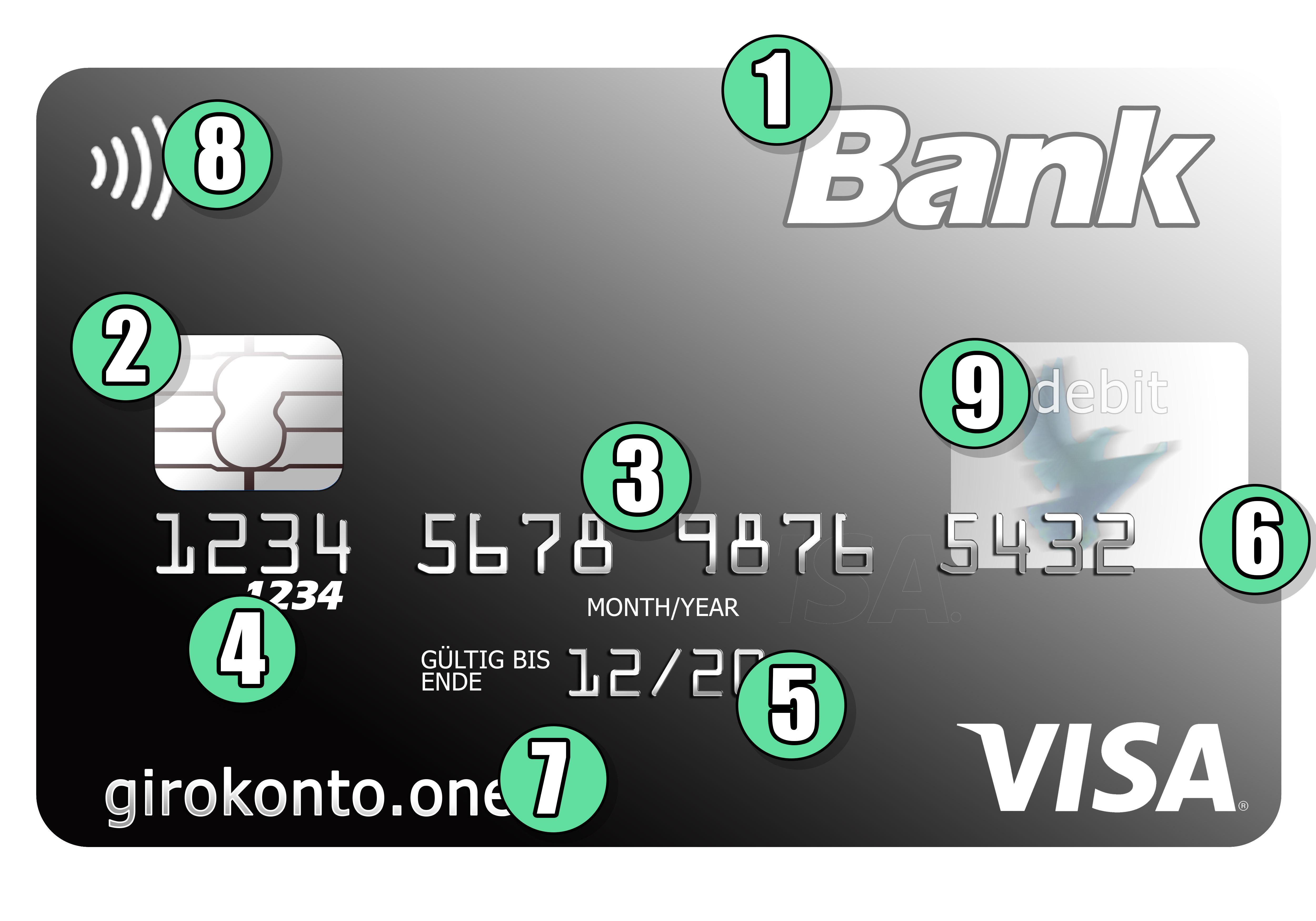 Wo Finde Ich Kreditkartennummer